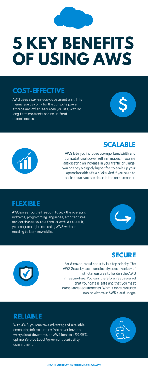 5 Key Benefits of Using AWS Infographic