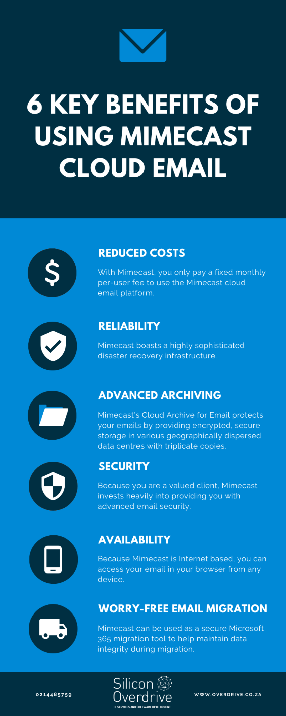 6 Key Benefits of Using Mimecast Infographic