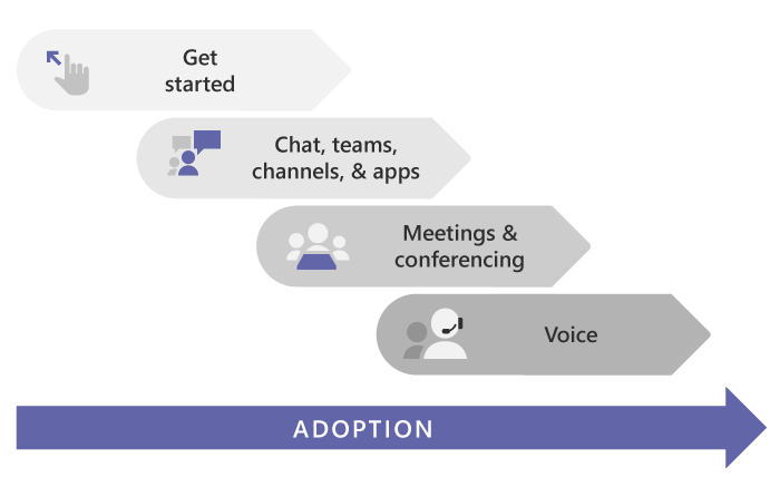 How to roll out Microsoft Teams Infographic