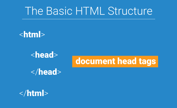 The Basic HTML Structure - Document Head Tags